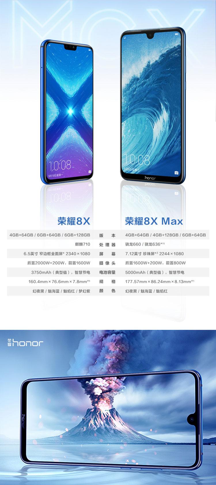 Buy Huawei Honor 8X Max Cell Phone Black 4GB RAM 128GB ROM Online