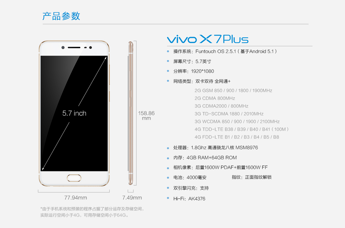 bbk vivo x7 plus